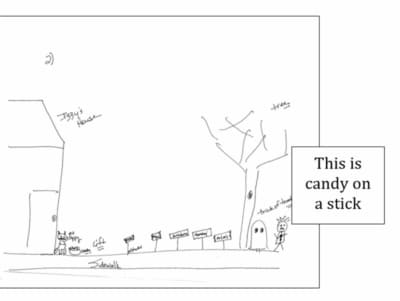 MEDiAHEAD Treat Delivery Systems: Candy Sticks
